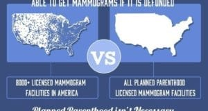 Planned Parenthood, mammogram, FDA licensed