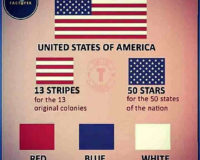 Happy Flag Day! – Yes its MORE important than ever!